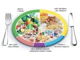 Людовико Моро - иконка «питание» в Санчурске